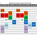 Grafik od 01.06.2020